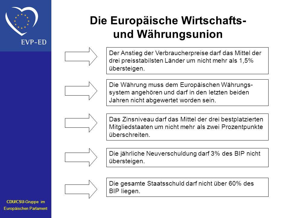 Die Europäische Wirtschafts- und Währungsunion Der Anstieg der Verbraucherpreise darf das Mittel der drei preisstabilsten Länder um nicht mehr als 1,5% übersteigen.