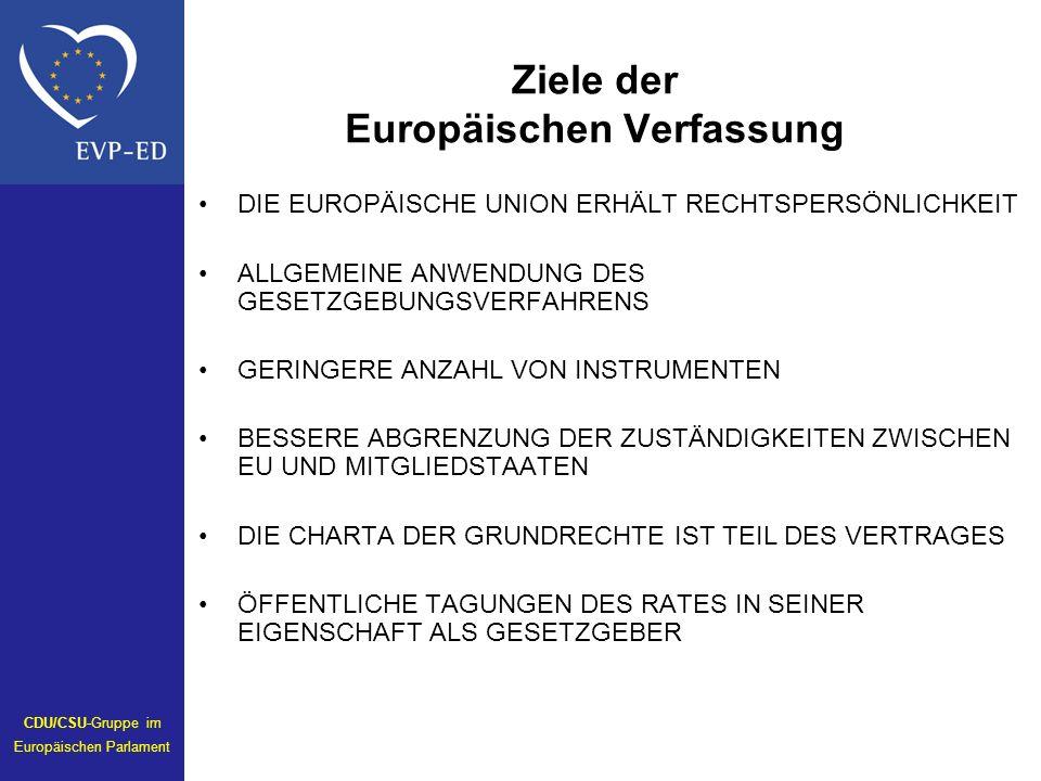 Ziele der Europäischen Verfassung DIE EUROPÄISCHE UNION ERHÄLT RECHTSPERSÖNLICHKEIT ALLGEMEINE ANWENDUNG DES GESETZGEBUNGSVERFAHRENS GERINGERE ANZAHL VON INSTRUMENTEN BESSERE ABGRENZUNG DER ZUSTÄNDIGKEITEN ZWISCHEN EU UND MITGLIEDSTAATEN DIE CHARTA DER GRUNDRECHTE IST TEIL DES VERTRAGES ÖFFENTLICHE TAGUNGEN DES RATES IN SEINER EIGENSCHAFT ALS GESETZGEBER CDU/CSU-Gruppe im Europäischen Parlament