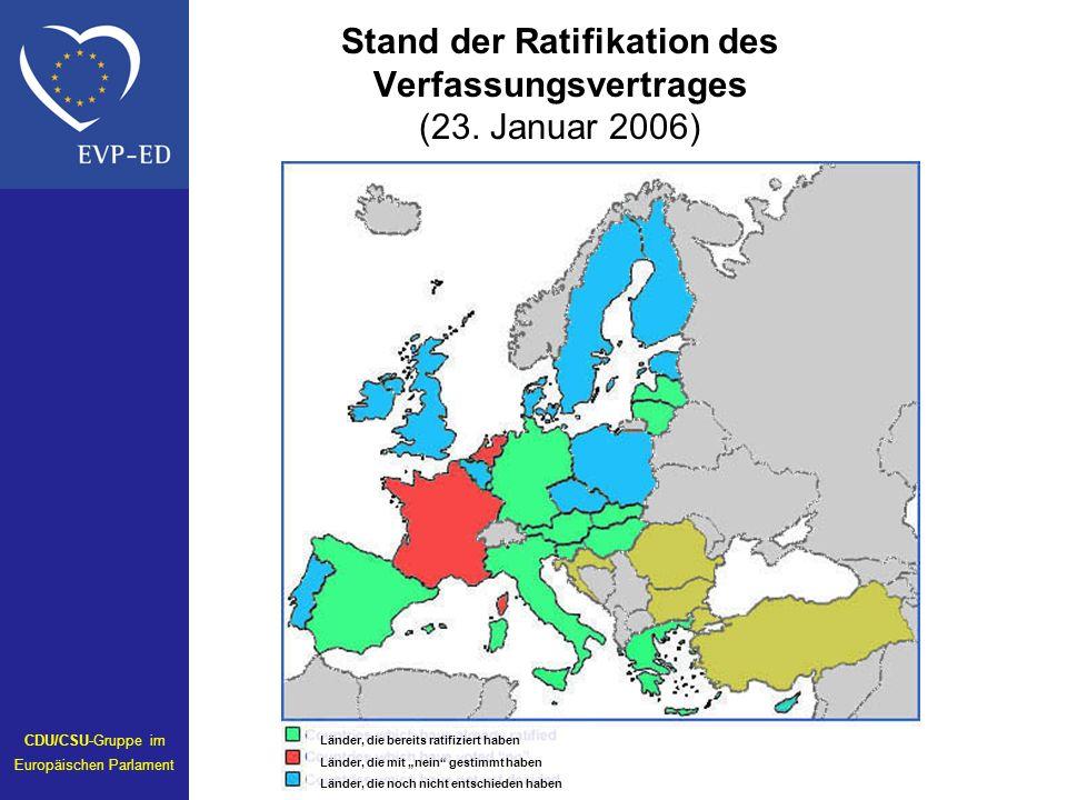 Stand der Ratifikation des Verfassungsvertrages (23. Januar 2006) Länder, die bereits ratifiziert haben Länder, die mit nein gestimmt haben Länder, di