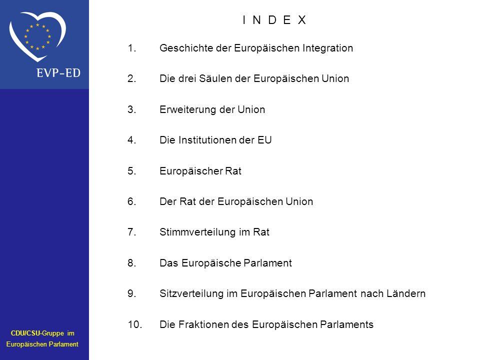 1.Geschichte der Europäischen Integration 2.Die drei Säulen der Europäischen Union 3.Erweiterung der Union 4.Die Institutionen der EU 5.Europäischer Rat 6.Der Rat der Europäischen Union 7.Stimmverteilung im Rat 8.Das Europäische Parlament 9.Sitzverteilung im Europäischen Parlament nach Ländern 10.Die Fraktionen des Europäischen Parlaments I N D E X CDU/CSU-Gruppe im Europäischen Parlament