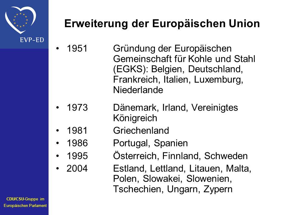 Erweiterung der Europäischen Union 1951 Gründung der Europäischen Gemeinschaft für Kohle und Stahl (EGKS): Belgien, Deutschland, Frankreich, Italien,
