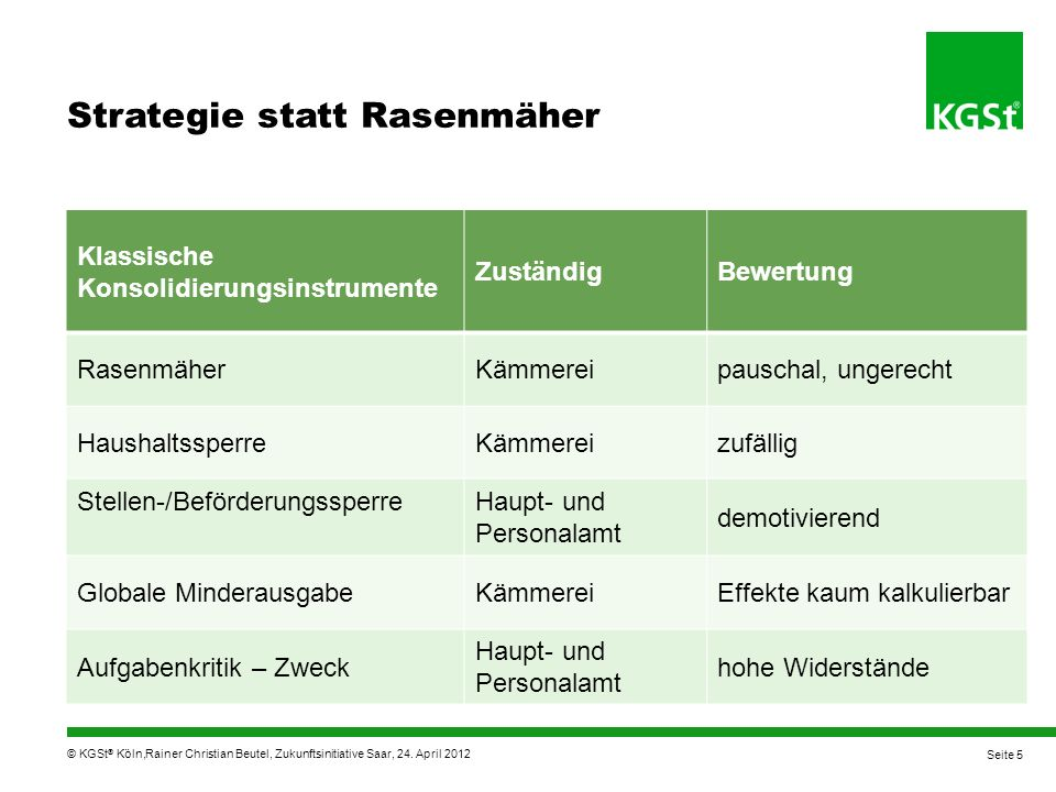© KGSt ® Köln, Seite 26 Rainer Christian Beutel, Zukunftsinitiative Saar, 24.