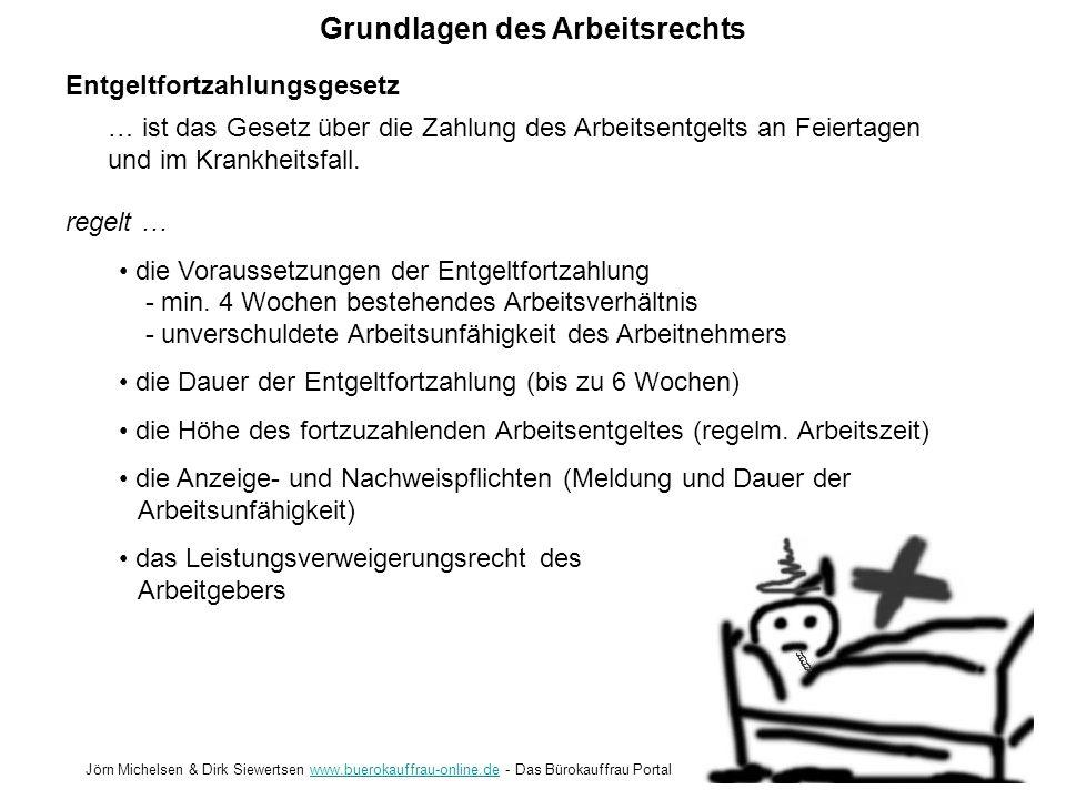 Grundlagen des Arbeitsrechts Jörn Michelsen & Dirk Siewertsen www.buerokauffrau-online.de - Das Bürokauffrau Portalwww.buerokauffrau-online.de Entgelt