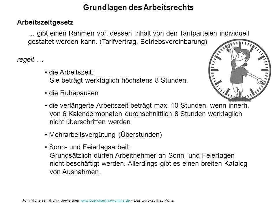 Grundlagen des Arbeitsrechts Jörn Michelsen & Dirk Siewertsen www.buerokauffrau-online.de - Das Bürokauffrau Portalwww.buerokauffrau-online.de Kündigungsschutzgesetz regelt … die Gründe der Kündigung - personbedingt (langanhalt.