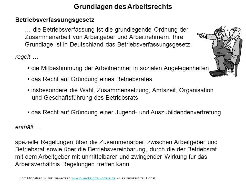 Grundlagen des Arbeitsrechts Jörn Michelsen & Dirk Siewertsen www.buerokauffrau-online.de - Das Bürokauffrau Portalwww.buerokauffrau-online.de Bundesurlaubsgesetz regelt … den Urlaubsanspruch: jährlich min.