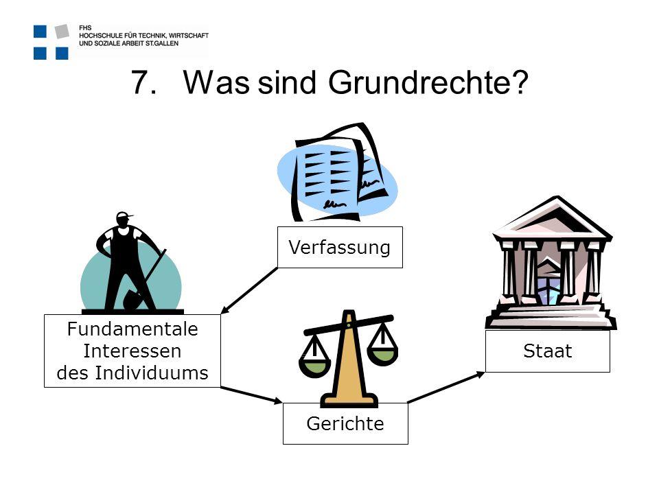 7.Was sind Grundrechte? Verfassung Fundamentale Interessen des Individuums Gerichte Staat
