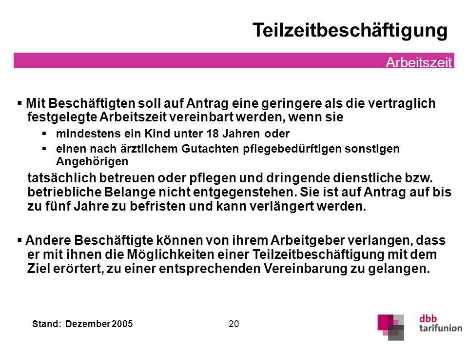 Stand: Dezember 2005 20 Teilzeitbeschäftigung Arbeitszeit Mit Beschäftigten soll auf Antrag eine geringere als die vertraglich festgelegte Arbeitszeit