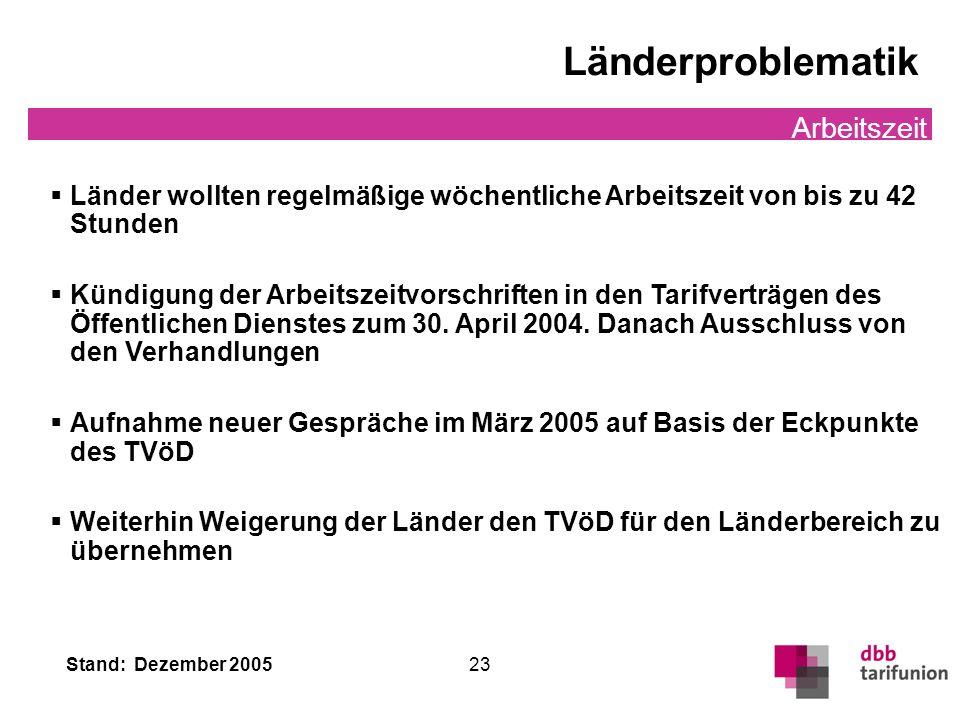 Stand: Dezember 2005 23 Länderproblematik Arbeitszeit Länder wollten regelmäßige wöchentliche Arbeitszeit von bis zu 42 Stunden Kündigung der Arbeitsz