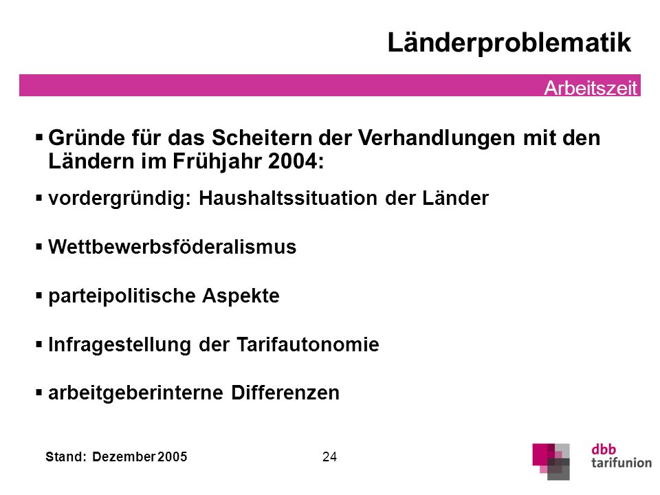 Stand: Dezember 2005 24 Länderproblematik Arbeitszeit Gründe für das Scheitern der Verhandlungen mit den Ländern im Frühjahr 2004: vordergründig: Haus