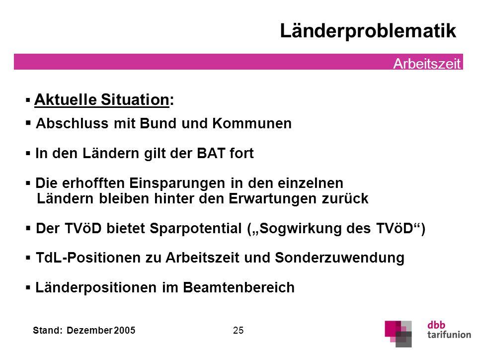 Stand: Dezember 2005 25 Länderproblematik Arbeitszeit Aktuelle Situation: Abschluss mit Bund und Kommunen In den Ländern gilt der BAT fort Die erhofft
