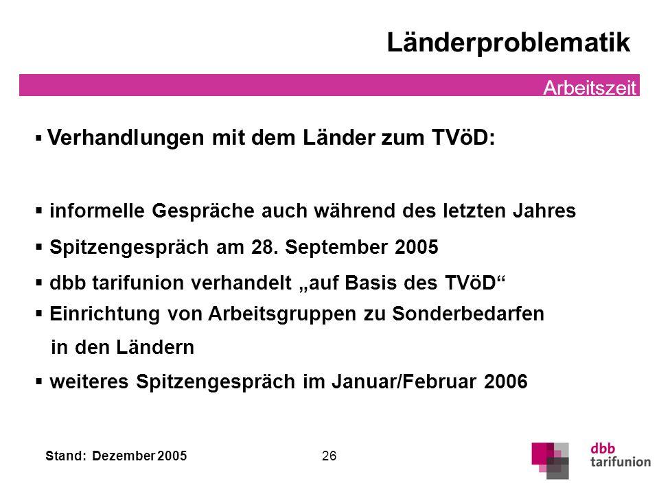 Stand: Dezember 2005 26 Länderproblematik Arbeitszeit Verhandlungen mit dem Länder zum TVöD: informelle Gespräche auch während des letzten Jahres Spit