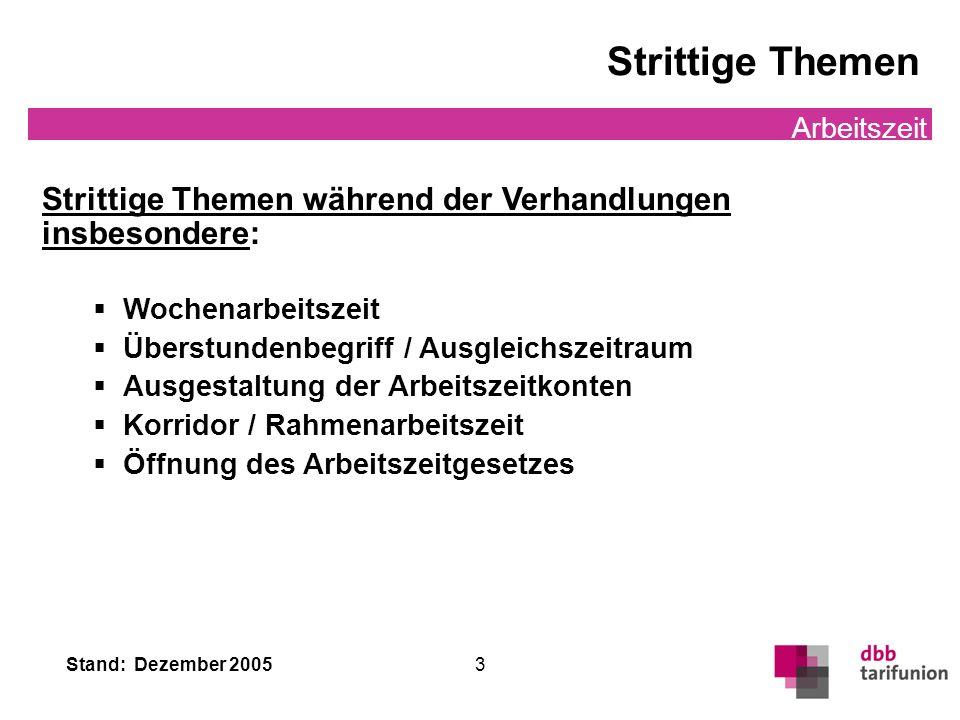 Stand: Dezember 2005 3 Strittige Themen Arbeitszeit Strittige Themen während der Verhandlungen insbesondere: Wochenarbeitszeit Überstundenbegriff / Au