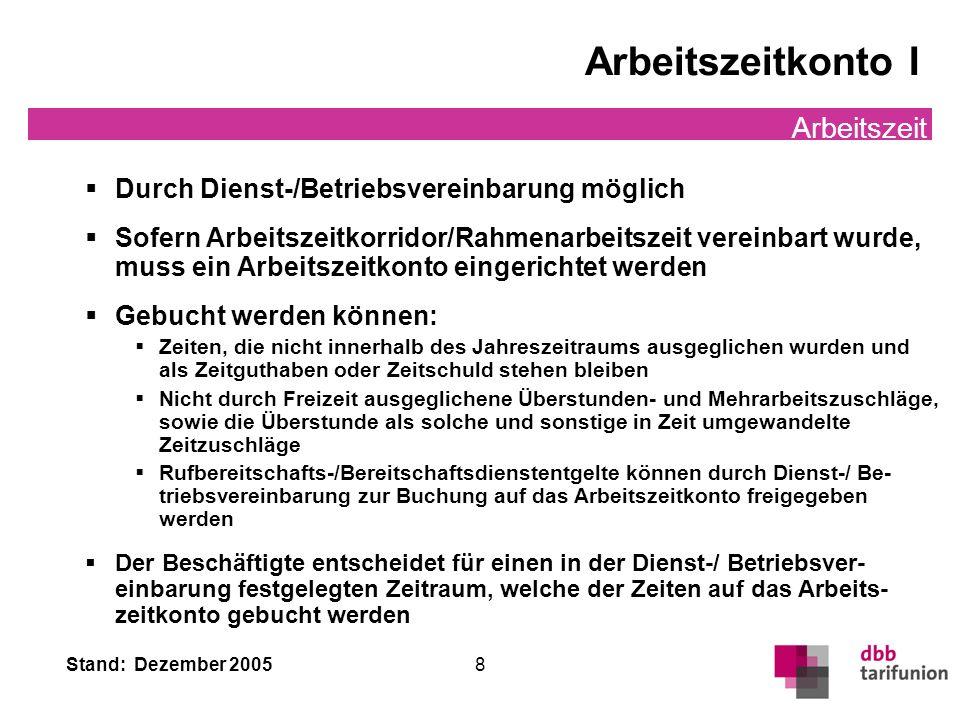 Stand: Dezember 2005 8 Arbeitszeitkonto I Arbeitszeit Durch Dienst-/Betriebsvereinbarung möglich Sofern Arbeitszeitkorridor/Rahmenarbeitszeit vereinba