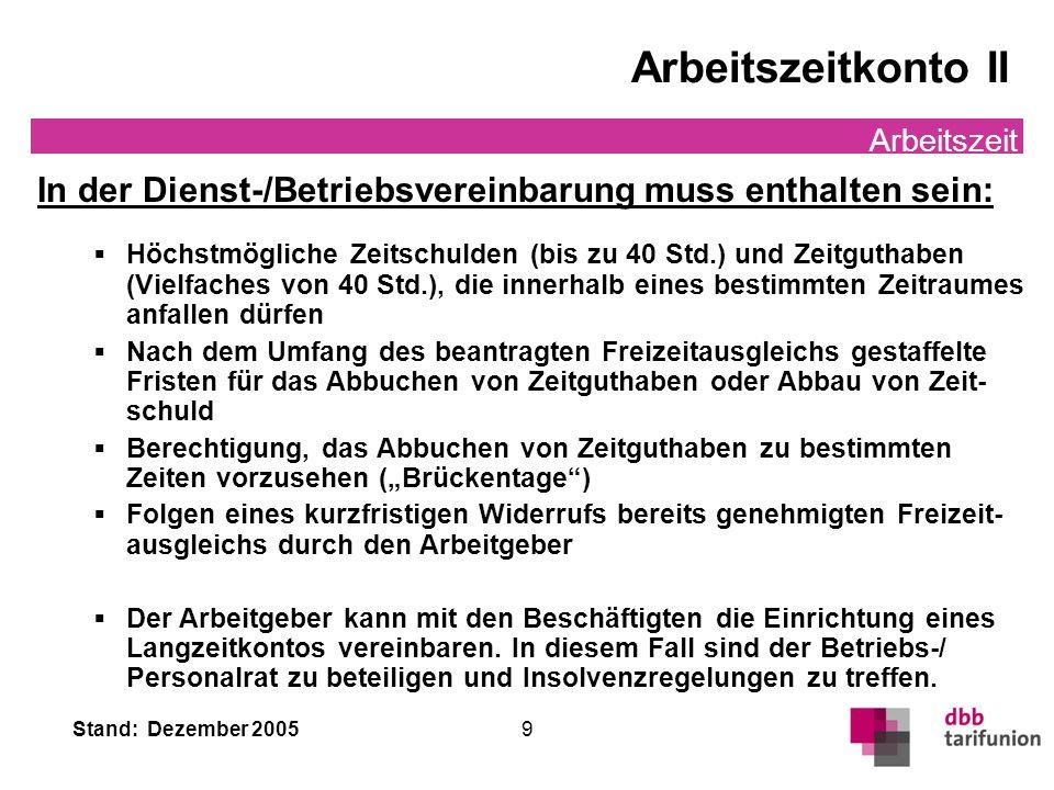 Stand: Dezember 2005 9 Arbeitszeitkonto II Arbeitszeit In der Dienst-/Betriebsvereinbarung muss enthalten sein: Höchstmögliche Zeitschulden (bis zu 40