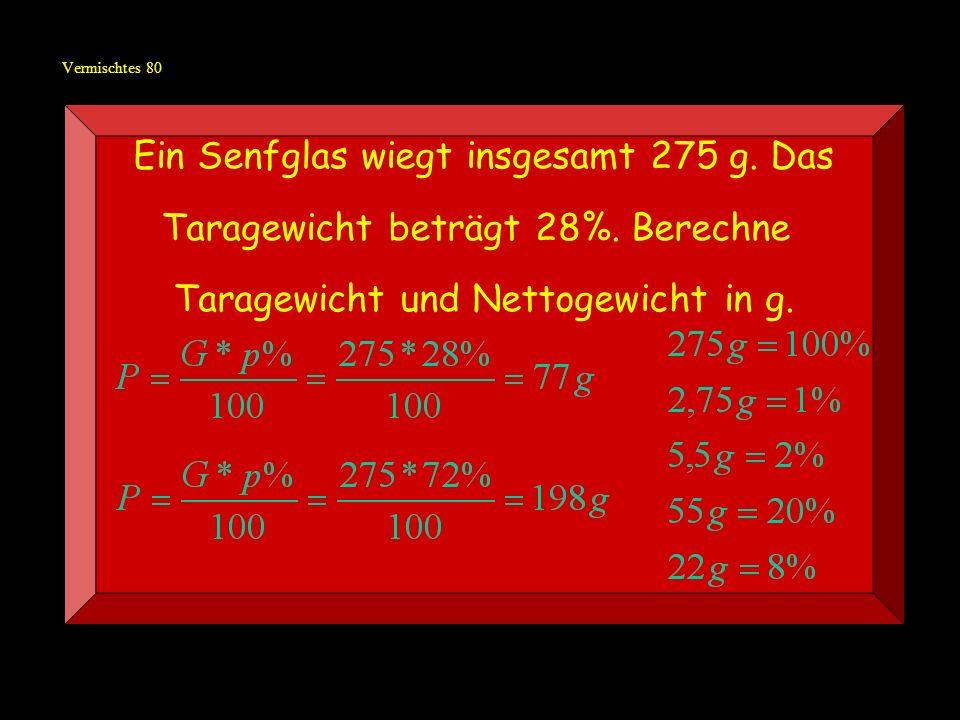 Vermischtes 80 Ein Senfglas wiegt insgesamt 275 g.