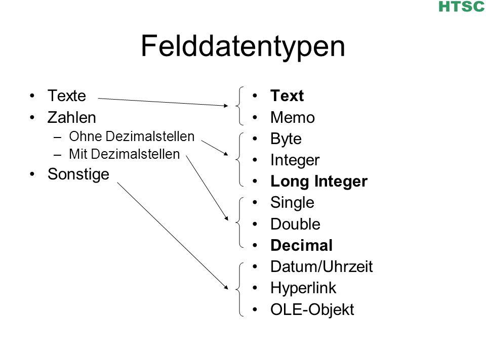 Felddatentypen Texte Zahlen –Ohne Dezimalstellen –Mit Dezimalstellen Sonstige Text Memo Byte Integer Long Integer Single Double Decimal Datum/Uhrzeit