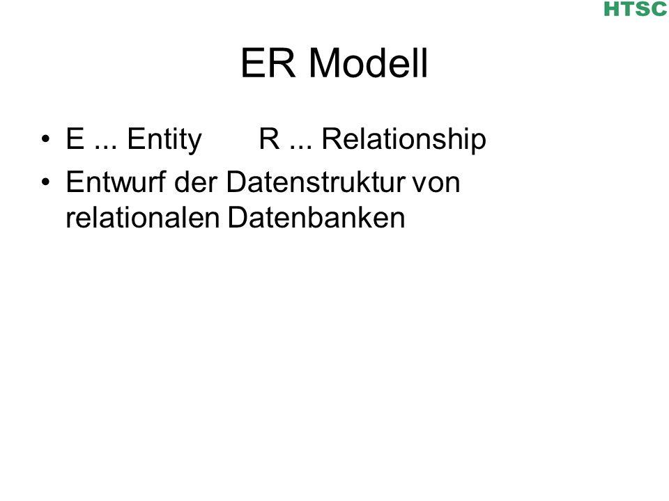 ER Modell E... Entity R... Relationship Entwurf der Datenstruktur von relationalen Datenbanken