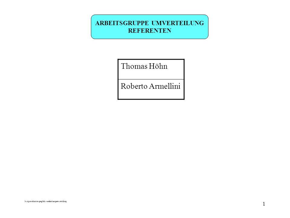 h:eigenedateien:graphik.wandzeitungumverteilung 1 ARBEITSGRUPPE UMVERTEILUNG REFERENTEN Thomas Höhn Roberto Armellini