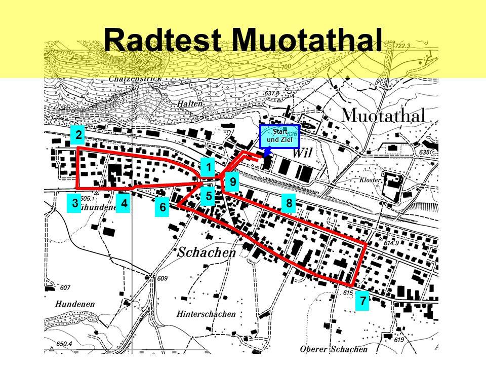 hea / 21.02.06 Radtest Muotathal 1 2 3 5 6 7 84 9 Start und Ziel