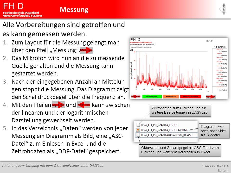 FH D Fachhochschule Düsseldorf University of Applied Sciences Czeckay 04-2014 Seite 4 Anleitung zum Umgang mit dem Oktavanalysator unter DASYLab Messu