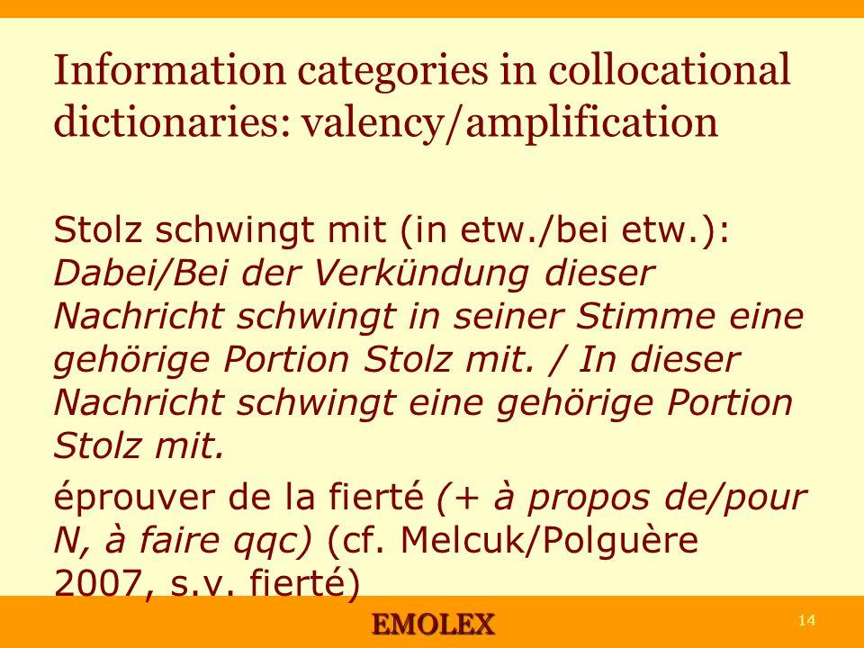 Information categories in collocational dictionaries: valency/amplification Stolz schwingt mit (in etw./bei etw.): Dabei/Bei der Verkündung dieser Nachricht schwingt in seiner Stimme eine gehörige Portion Stolz mit.
