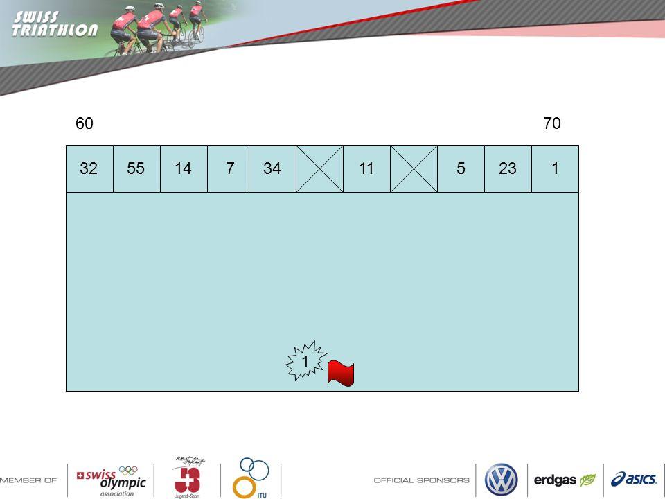 565758596061626364686665697055 12 S 67 Take your mark Nach dem die Athleten ankommen und sich vor die Startboxen aufstellen, notiert der SR ihre Startnummern.