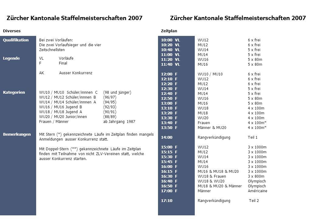Zürcher Kantonale Staffelmeisterschaften 2007 QualifikationBei zwei Vorläufen: Die zwei Vorlaufsieger und die vier Zeitschnellsten Diverses 10:00 VL 10:20 VL 10:40 VL 11:00 VL 11:20 VL 11:40 VL 12:00 F 12:10 F 12:20 F 12:30 F 12:40 F 12:50 F 13:00 F 13:10 F 13:20 F 13:30 F 13:40 F 13:50 F 14:00 15:00 F 15:15 F 15:30 F 15:45 F 16:00 F 16:15 F 16:30 F 16:40 F 16:50 F 17:00 F 17:10 WU12 MU12 WU14 MU14 WU16 MU16 WU10 / MU10 WU12 MU12 WU14 MU14 WU16 MU16 WU18 MU18 WU20 Frauen Männer & MU20 Rangverkündigung WU12 MU12 WU14 MU14 WU16 MU16 & MU18 & MU20 WU18 & Frauen WU18 & WU20 MU18 & MU20 & Männer Männer Rangverkündigung 6 x frei 6 x frei 5 x frei 5 x frei 5 x 80m 5 x 80m 6 x frei 6 x frei 6 x frei 5 x frei 5 x frei 5 x 80m 5 x 80m 4 x 100m 4 x 100m 4 x 100m 4 x 100m* 4 x 100m* Teil 1 3 x 1000m 3 x 1000m 3 x 1000m 3 x 1000m 3 x 1000m 3 x 1000m 3 x 800m Olympisch Olympisch Américaine Teil 2 Zeitplan Legende Kategorien VL Vorläufe F Final AK Ausser Konkurrenz WU10 / MU10 Schüler/innnen C WU12 / MU12 Schüler/innnen B WU14 / MU14 Schüler/innnen A WU16 / MU16 Jugend B WU18 / MU18 Jugend A WU20 / MU20 Junior/innen Frauen / Männer (98 und jünger) (96/97) (94/95) (92/93) (90/91) (88/89) ab Jahrgang 1987 BemerkungenMit Stern (*) gekennzeichnete Läufe im Zeitplan finden mangels Anmeldungen ausser Konkurrenz statt.