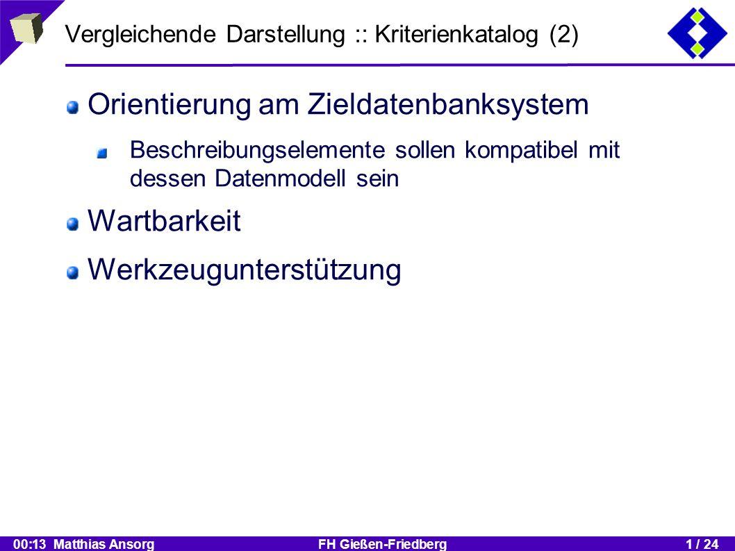 00:13 Matthias Ansorg FH Gießen-Friedberg1 / 24 Vergleichende Darstellung :: Kriterienkatalog (2) Orientierung am Zieldatenbanksystem Beschreibungselemente sollen kompatibel mit dessen Datenmodell sein Wartbarkeit Werkzeugunterstützung