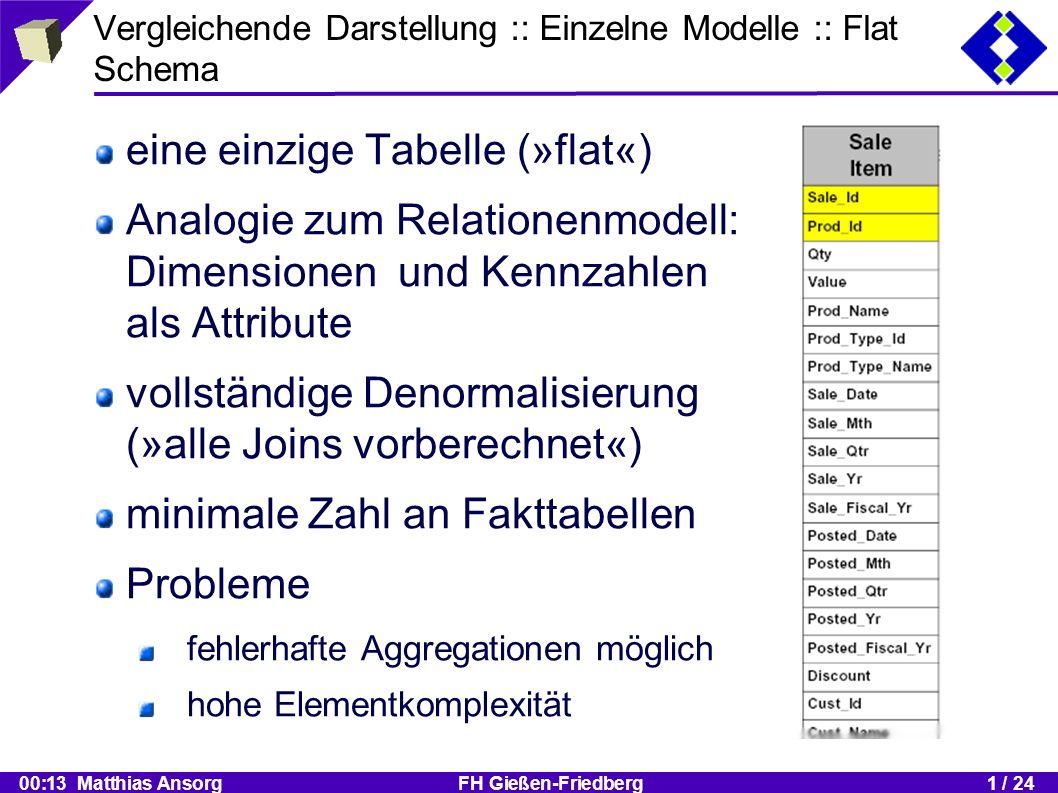 00:13 Matthias Ansorg FH Gießen-Friedberg1 / 24 Vergleichende Darstellung :: Einzelne Modelle :: Flat Schema eine einzige Tabelle (»flat«) Analogie zum Relationenmodell: Dimensionen und Kennzahlen als Attribute vollständige Denormalisierung (»alle Joins vorberechnet«) minimale Zahl an Fakttabellen Probleme fehlerhafte Aggregationen möglich hohe Elementkomplexität
