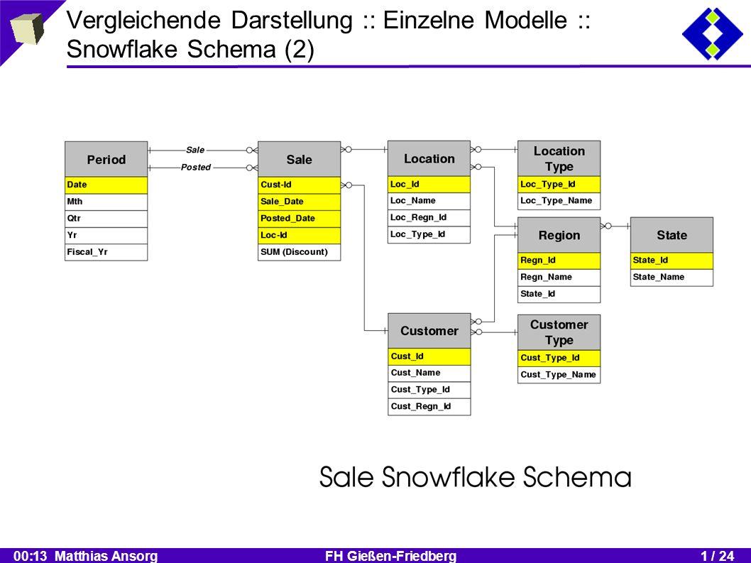 00:13 Matthias Ansorg FH Gießen-Friedberg1 / 24 Vergleichende Darstellung :: Einzelne Modelle :: Snowflake Schema (2)