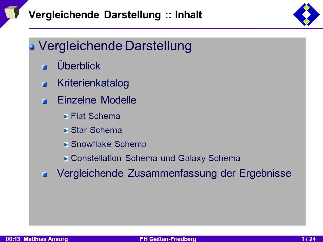 00:13 Matthias Ansorg FH Gießen-Friedberg1 / 24 Vergleichende Darstellung :: Überblick (1) Multidimensionalität im relationalen Datenmodell Grundlage aller logischen Modelle Dimension analog Attribut: Attribute einer Dimension spannen einen multidimensionalen Raum auf Kennzahl analog Attribut: Attribut als Information, die mit einem Punkt im multidimensionalen Raum assoziiert ist.