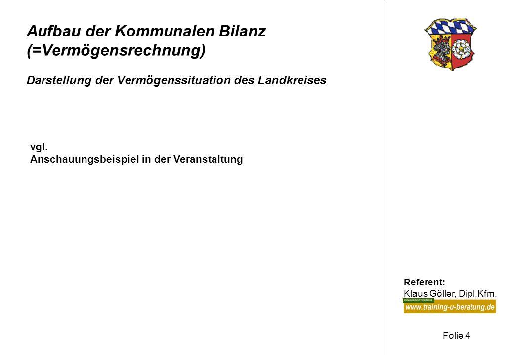 Referent: Klaus Göller, Dipl.Kfm. Folie 4 Aufbau der Kommunalen Bilanz (=Vermögensrechnung) Darstellung der Vermögenssituation des Landkreises vgl. An