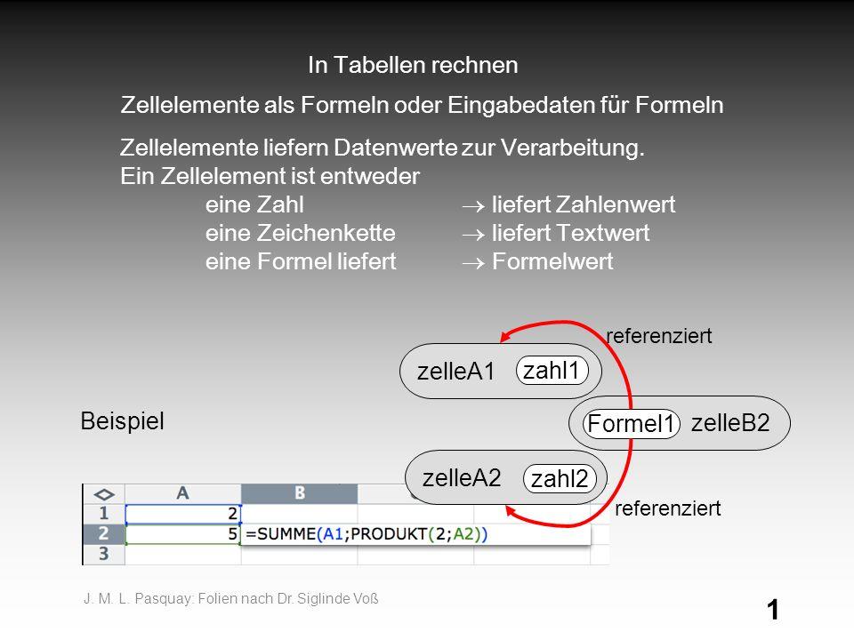 1 In Tabellen rechnen Zellelemente als Formeln oder Eingabedaten für Formeln Zellelemente liefern Datenwerte zur Verarbeitung.