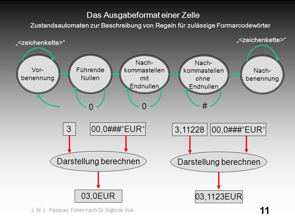 11 Das Ausgabeformat einer Zelle 03,1123EUR 3,11228 Darstellung berechnen 00,0###EUR Nach- kommastellen mit Endnullen Nach- kommastellen ohne Endnullen Vor- benennung Führende Nullen Nach- benennung 0 0 # 03,0EUR 3 Darstellung berechnen 00,0###EUR Zustandsautomaten zur Beschreibung von Regeln für zulässige Formarcodewörter J.