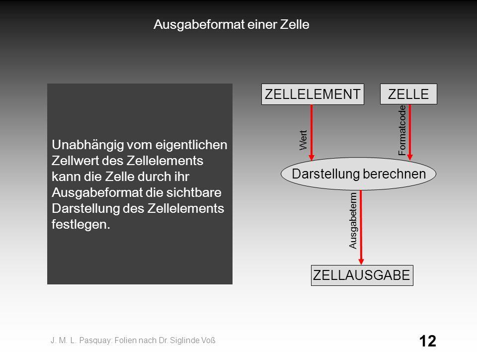12 Ausgabeformat einer Zelle ZELLELEMENT Wert Darstellung berechnen ZELLE Formatcode Ausgabeterm ZELLAUSGABE J.