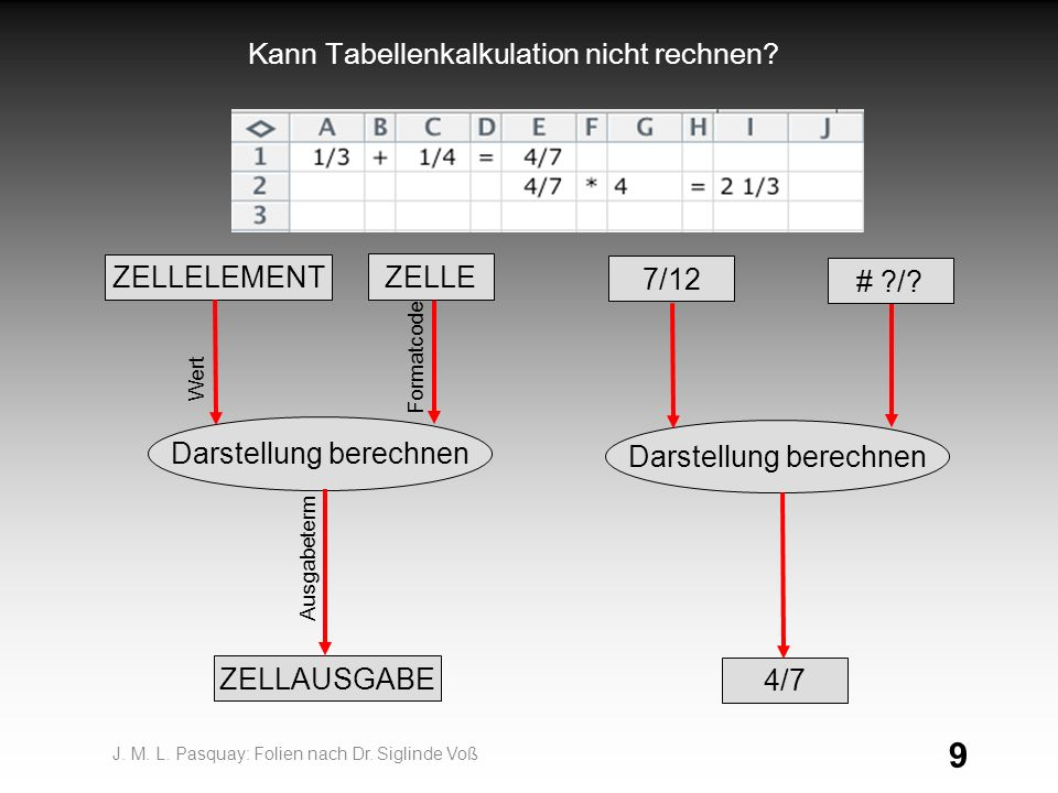 9 Kann Tabellenkalkulation nicht rechnen.