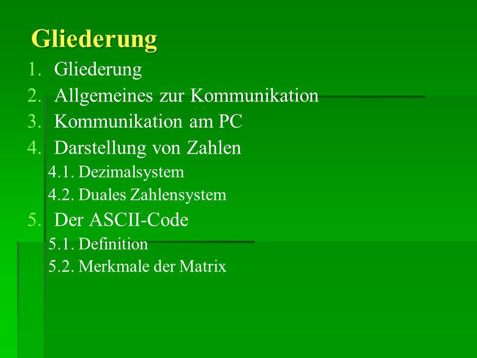Gliederung 1. 1.Gliederung 2. 2.Allgemeines zur Kommunikation 3. 3.Kommunikation am PC 4. 4.Darstellung von Zahlen 4.1. Dezimalsystem 4.2. Duales Zahl