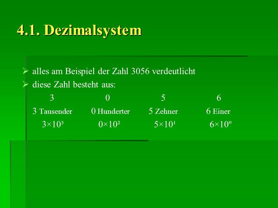 4.1. Dezimalsystem alles am Beispiel der Zahl 3056 verdeutlicht diese Zahl besteht aus: 3056 3 Tausender 0 Hunderter 5 Zehner 6 Einer 3×10³ 0×10² 5×10