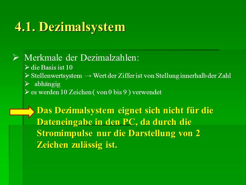 4.1. Dezimalsystem Merkmale der Dezimalzahlen: die Basis ist 10 Stellenwertsystem Wert der Ziffer ist von Stellung innerhalb der Zahl abhängig es werd