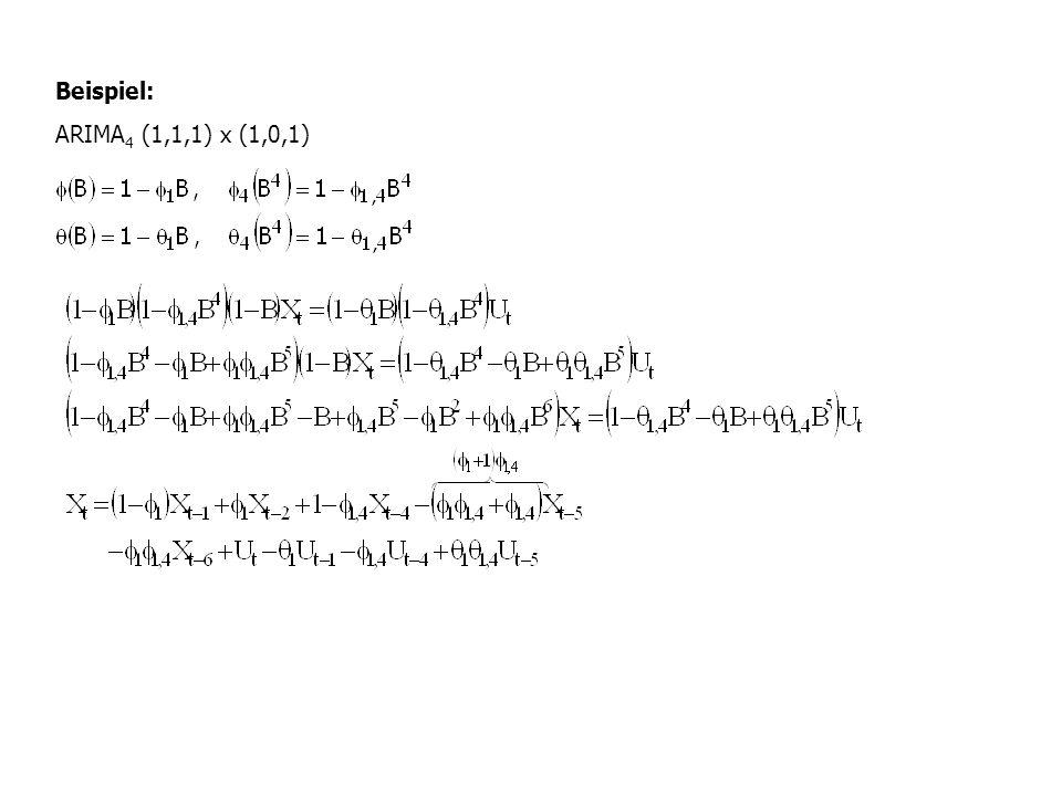 Beispiel: ARIMA 4 (1,1,1) x (1,0,1)