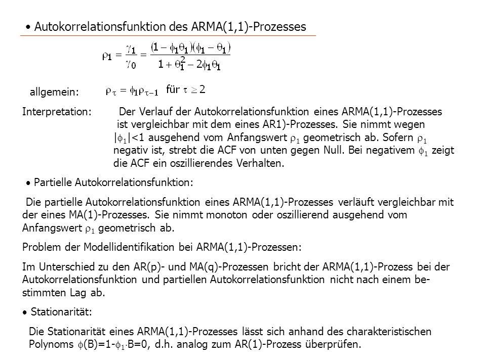 Beispiel für ARMA(1,1)-Prozess Autokorrelationfunktion für