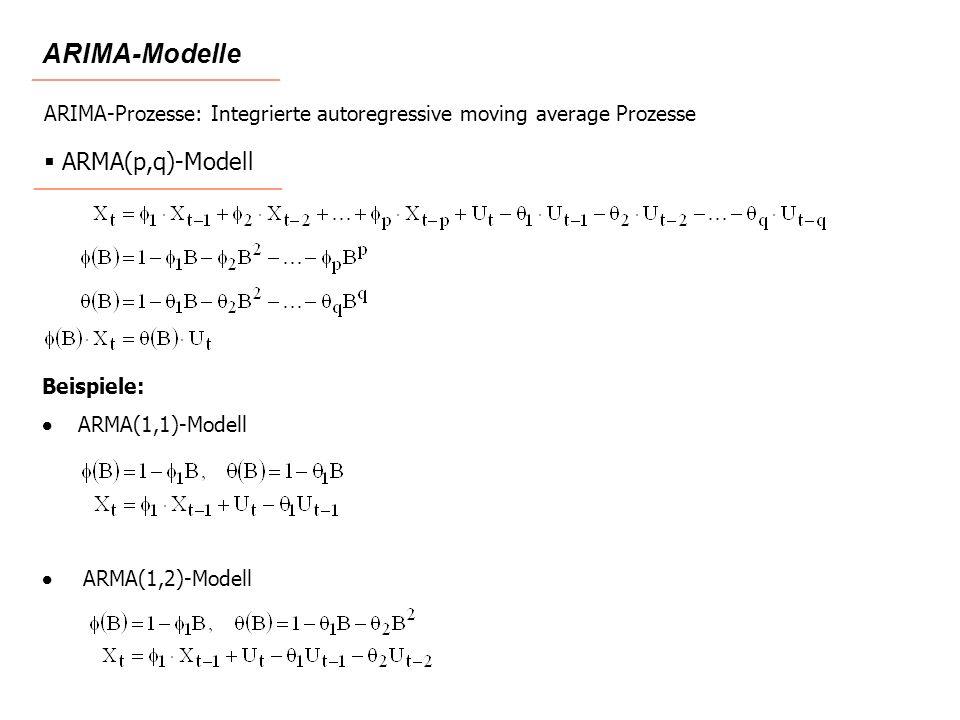 ARMA(2,1)-Modell ARMA(2,2)-Modell ARIMA(p,d,q)-Modell Erste Differenzen: Zweite Differenzen:
