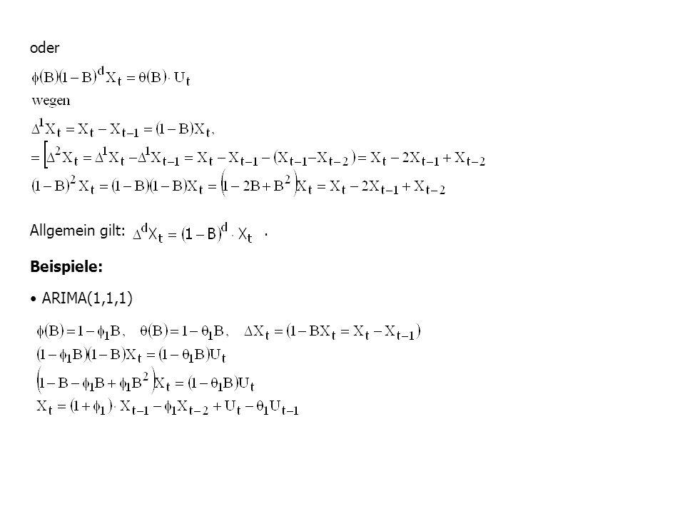 ARIMA(1,2,1) Multiplikatives saisonales ARIMA-Modell SARIMA(p,d,q) x (P,D,Q) oder ARIMA s (p,d,q) x (P,D,Q) s Saisonzyklus (z.B.