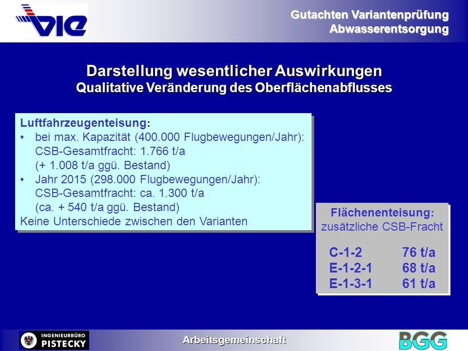 Gutachten Variantenprüfung AbwasserentsorgungArbeitsgemeinschaft Darstellung wesentlicher Auswirkungen Qualitative Veränderung des Oberflächenabflusse