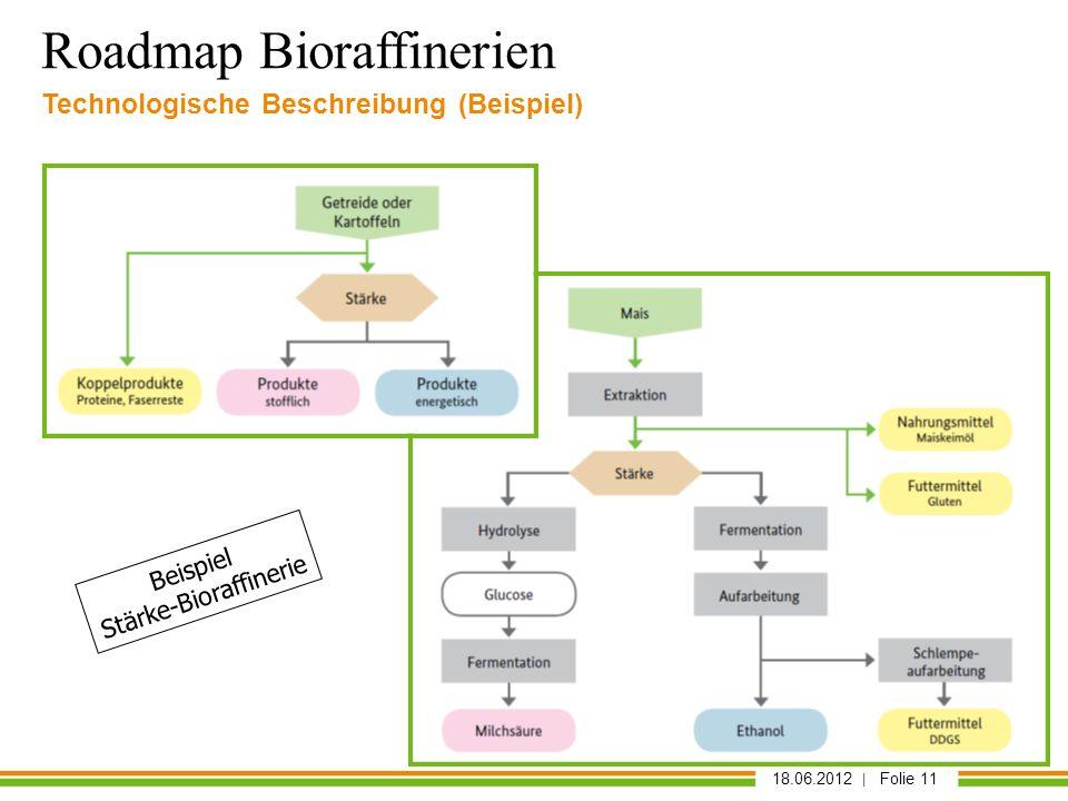 18.06.2012 | Folie 11 Technologische Beschreibung (Beispiel) Beispiel Stärke-Bioraffinerie Roadmap Bioraffinerien