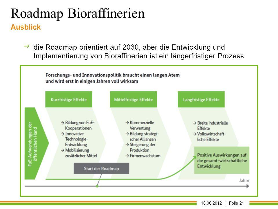 18.06.2012 | Folie 21 die Roadmap orientiert auf 2030, aber die Entwicklung und Implementierung von Bioraffinerien ist ein längerfristiger Prozess Aus