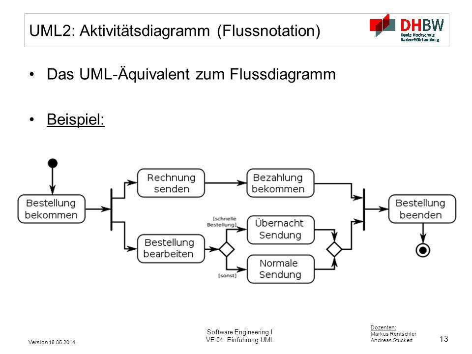 13 Dozenten: Markus Rentschler Andreas Stuckert Version 18.05.2014 Software Engineering I VE 04: Einführung UML UML2: Aktivitätsdiagramm (Flussnotation) Das UML-Äquivalent zum Flussdiagramm Beispiel: