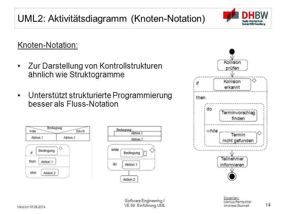 14 Dozenten: Markus Rentschler Andreas Stuckert Version 18.05.2014 Software Engineering I VE 04: Einführung UML UML2: Aktivitätsdiagramm (Knoten-Notation) Knoten-Notation: Zur Darstellung von Kontrollstrukturen ähnlich wie Struktogramme Unterstützt strukturierte Programmierung besser als Fluss-Notation