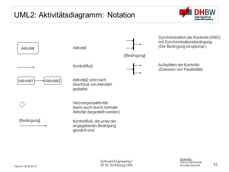 15 Dozenten: Markus Rentschler Andreas Stuckert Version 18.05.2014 Software Engineering I VE 04: Einführung UML UML2: Aktivitätsdiagramm: Notation Aktivität Aktivität1Aktivität2 [Bedingung] Aktivität Kontrollfluß Aktivität2 wird nach Abschluß von Aktivität1 gestartet.