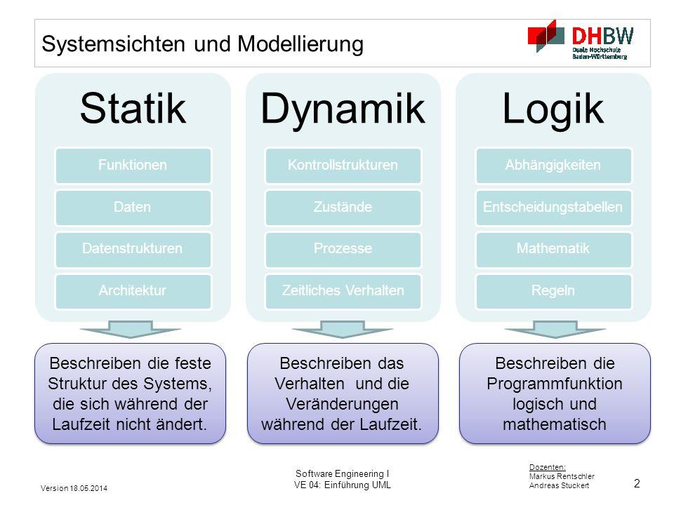 2 Dozenten: Markus Rentschler Andreas Stuckert Version 18.05.2014 Software Engineering I VE 04: Einführung UML Statik FunktionenDatenDatenstrukturenAr